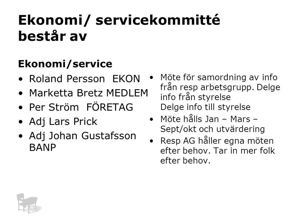 Ekonomi/ servicekommitté består av Ekonomi/service Roland Persson EKON Marketta Bretz MEDLEM Per Ström FÖRETAG Adj Lars Prick Adj Johan Gustafsson BANP Möte för samordning av info från resp arbetsgrupp.