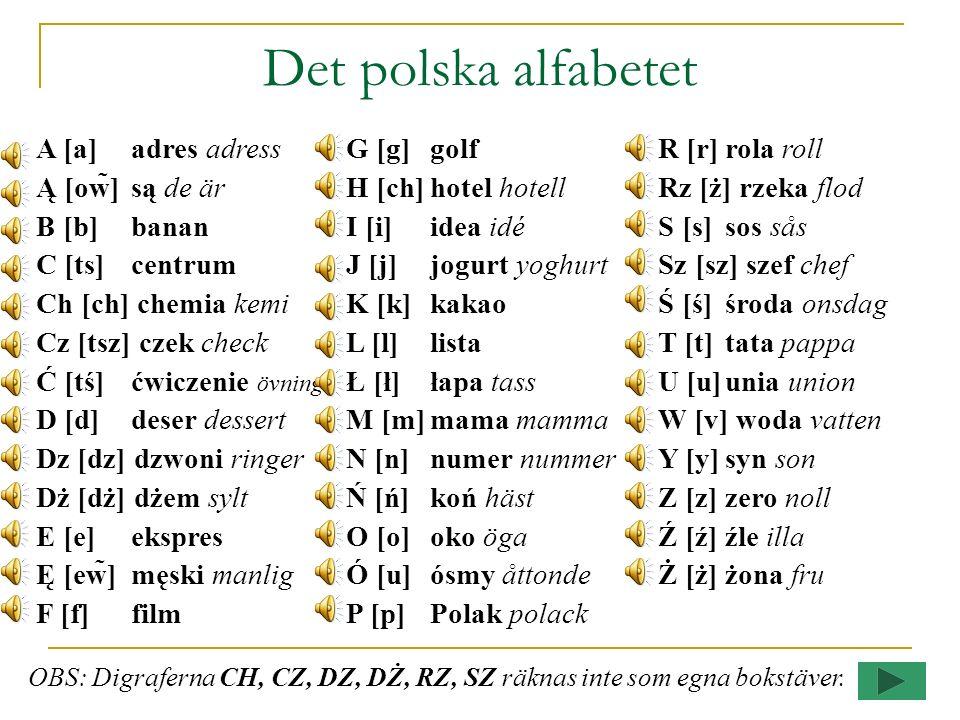 Det polska alfabetet A [a] adres adress Ą [ow̃]są de är B [b]banan C [ts]centrum Ch [ch] chemia kemi Cz [tsz] czek check Ć [tś]ćwiczenie övning D [d]deser dessert Dz [dz] dzwoni ringer Dż [dż] dżem sylt E [e]ekspres Ę [ew̃]męski manlig F [f]film G [g]golf H [ch]hotel hotell I [i]idea idé J [j]jogurt yoghurt K [k]kakao L [l]lista Ł [ł]łapa tass M [m]mama mamma N [n]numer nummer Ń [ń]koń häst O [o]oko öga Ó [u]ósmy åttonde P [p]Polak polack R [r]rola roll Rz [ż] rzeka flod S [s]sos sås Sz [sz] szef chef Ś [ś]środa onsdag T [t]tata pappa U [u]unia union W [v] woda vatten Y [y]syn son Z [z]zero noll Ź [ź]źle illa Ż [ż] żona fru OBS: Digraferna CH, CZ, DZ, DŻ, RZ, SZ räknas inte som egna bokstäver.