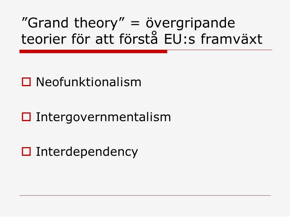 """""""Grand theory"""" = övergripande teorier för att förstå EU:s framväxt  Neofunktionalism  Intergovernmentalism  Interdependency"""