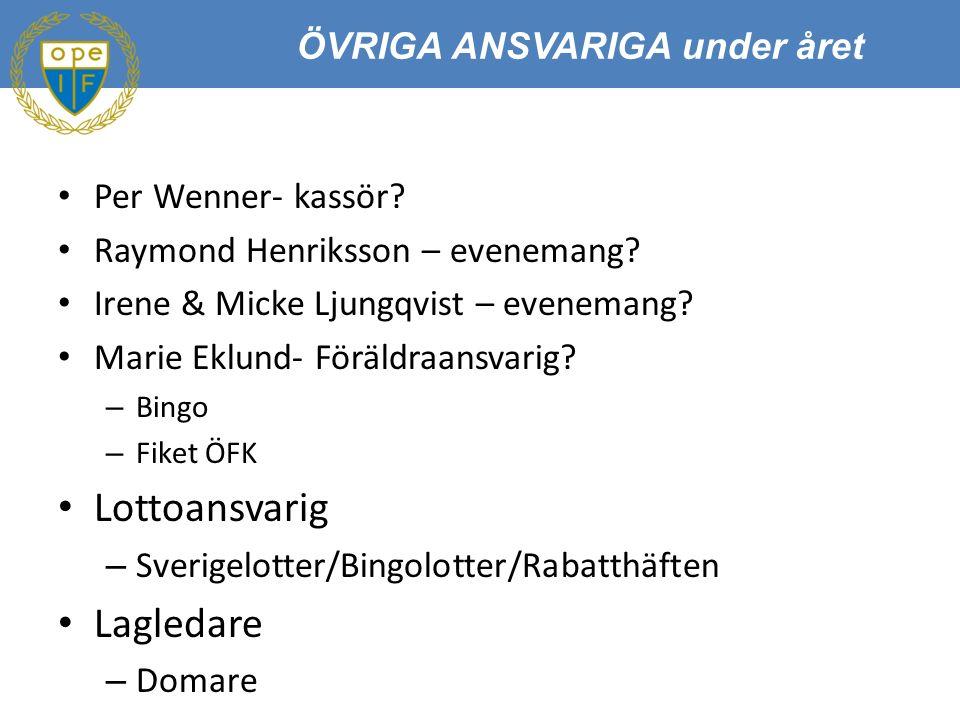 Per Wenner- kassör? Raymond Henriksson – evenemang? Irene & Micke Ljungqvist – evenemang? Marie Eklund- Föräldraansvarig? – Bingo – Fiket ÖFK Lottoans