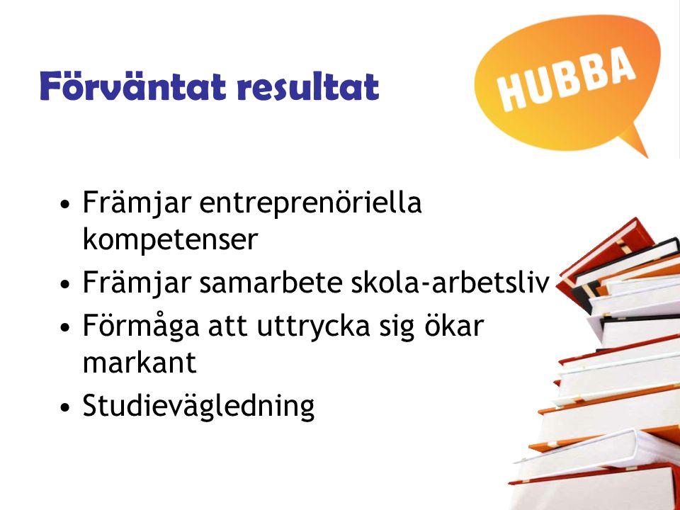 Förväntat resultat Främjar entreprenöriella kompetenser Främjar samarbete skola-arbetsliv Förmåga att uttrycka sig ökar markant Studievägledning
