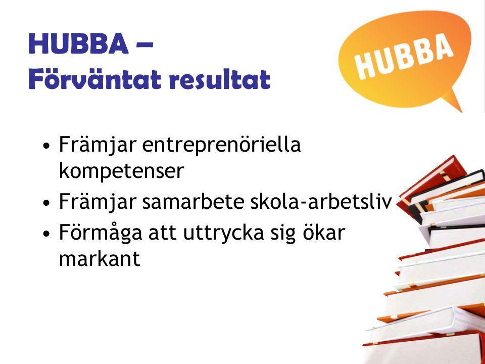 HUBBA – Förväntat resultat Främjar entreprenöriella kompetenser Främjar samarbete skola-arbetsliv Förmåga att uttrycka sig ökar markant