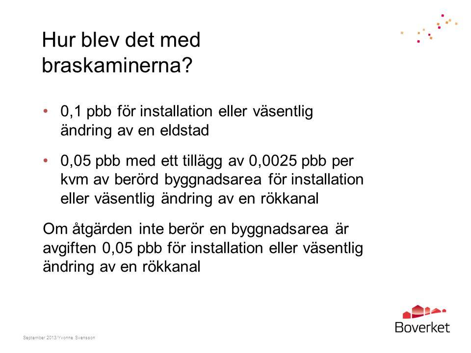 Hur blev det med braskaminerna? 0,1 pbb för installation eller väsentlig ändring av en eldstad 0,05 pbb med ett tillägg av 0,0025 pbb per kvm av berör