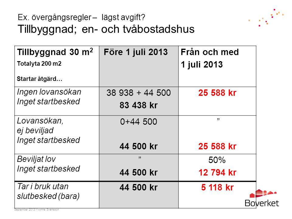 Ex. övergångsregler – lägst avgift? Tillbyggnad; en- och tvåbostadshus Tillbyggnad 30 m 2 Totalyta 200 m2 Startar åtgärd… Före 1 juli 2013 Från och me