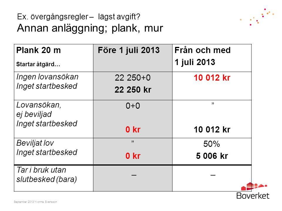 Ex. övergångsregler – lägst avgift? Annan anläggning; plank, mur Plank 20 m Startar åtgärd… Före 1 juli 2013 Från och med 1 juli 2013 Ingen lovansökan