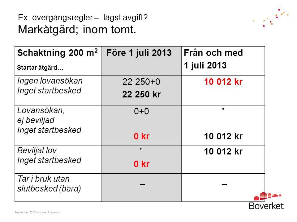 Ex. övergångsregler – lägst avgift? Markåtgärd; inom tomt. Schaktning 200 m 2 Startar åtgärd… Före 1 juli 2013 Från och med 1 juli 2013 Ingen lovansök