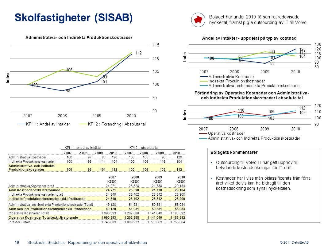 © 2011 Deloitte AB Bolagets kommentarer Outsourcing till Volvo IT har gett upphov till betydande kostnadsökningar för IT-drift. Kostnader har i viss m