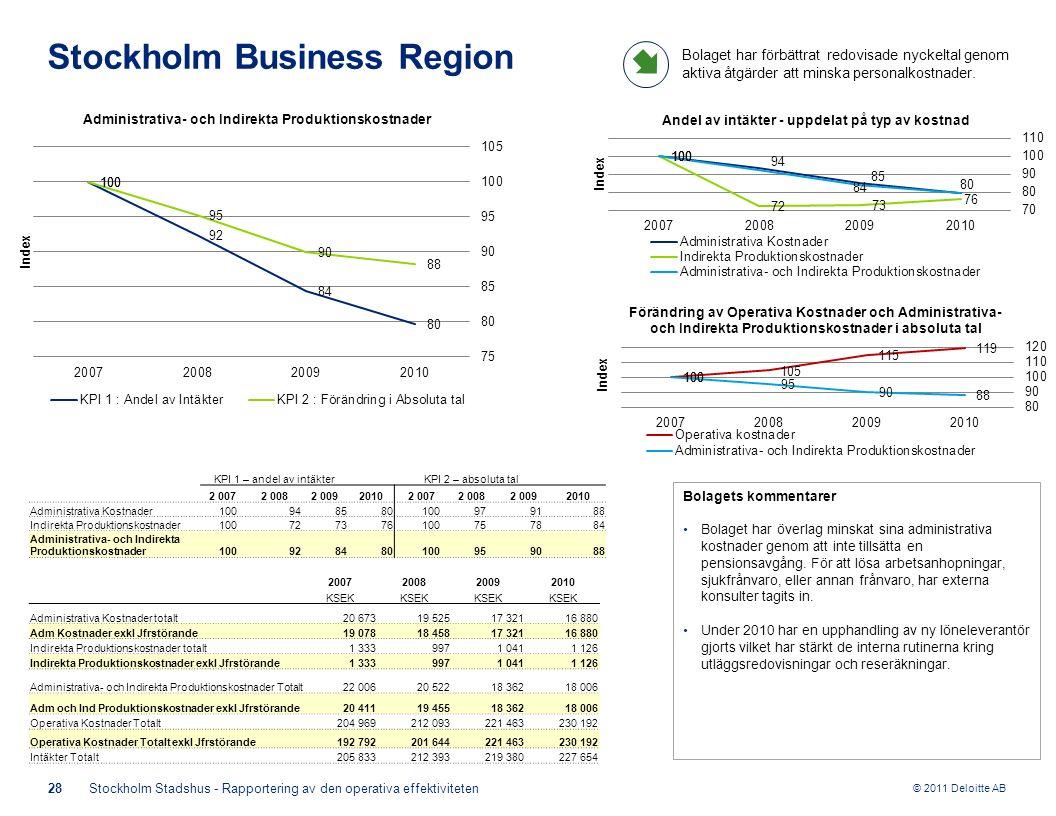 © 2011 Deloitte AB Bolagets kommentarer Bolaget har överlag minskat sina administrativa kostnader genom att inte tillsätta en pensionsavgång. För att