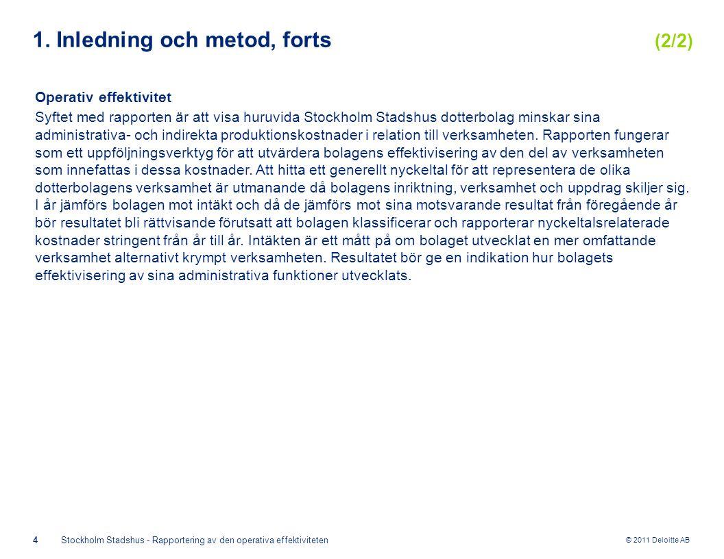 © 2011 Deloitte AB 4Stockholm Stadshus - Rapportering av den operativa effektiviteten 1. Inledning och metod, forts (2/2) Operativ effektivitet Syftet
