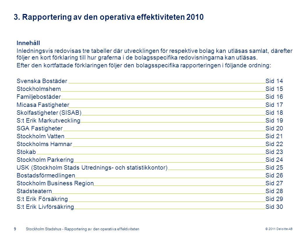 © 2011 Deloitte AB 10Stockholm Stadshus - Rapportering av den operativa effektiviteten 3.1 Förändring av Administrativa- och Indirekta produktionskostnader i relation till intäkter Diagrammet visar hur index för de Administrativa- och Indirekta produktionskostnaderna har utvecklats från 2009 till 2010 i relation till bolagets intäkter.