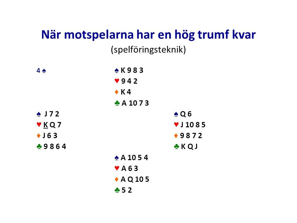 När motspelarna har en hög trumf kvar (spelföringsteknik) 4 ♠ ♠ K 9 8 3 ♥ 9 4 2 ♦ K 4 ♣ A 10 7 3 ♠ J 7 2 ♠ Q 6 ♥ K Q 7 ♥ J 10 8 5 ♦ J 6 3 ♦ 9 8 7 2 ♣ 9 8 6 4 ♣ K Q J ♠ A 10 5 4 ♥ A 6 3 ♦ A Q 10 5 ♣ 5 2