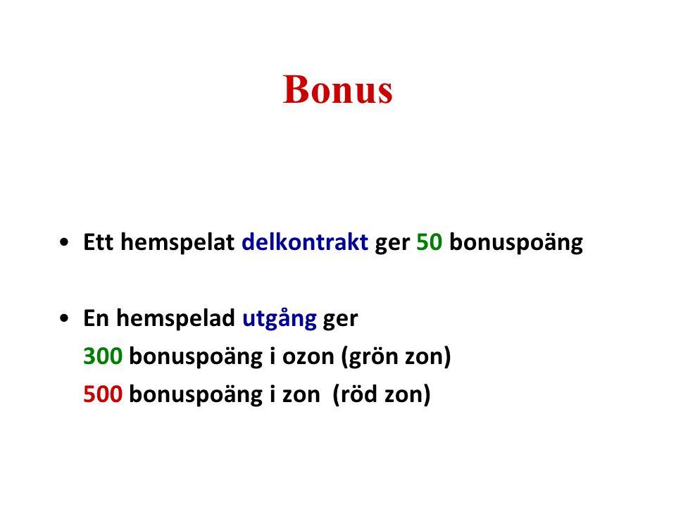 Bonus Ett hemspelat delkontrakt ger 50 bonuspoäng En hemspelad utgång ger 300 bonuspoäng i ozon (grön zon) 500 bonuspoäng i zon (röd zon)