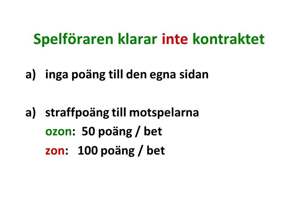 Spelföraren klarar inte kontraktet a)inga poäng till den egna sidan a)straffpoäng till motspelarna ozon: 50 poäng / bet zon: 100 poäng / bet