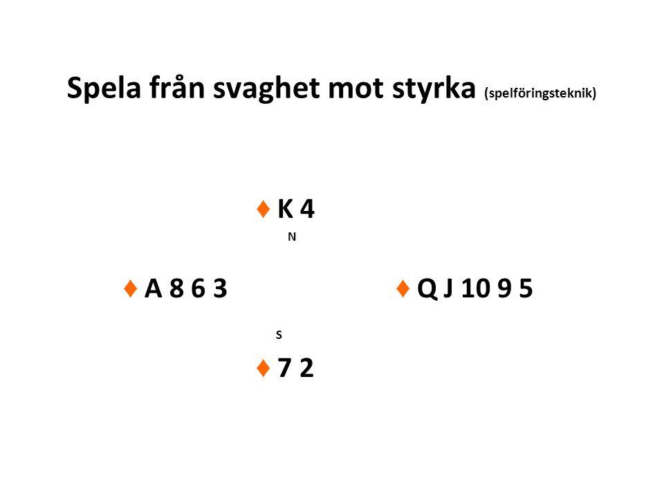Spela från svaghet mot styrka (spelföringsteknik) ♦ K 4 N ♦ A 8 6 3 ♦ Q J 10 9 5 S ♦ 7 2