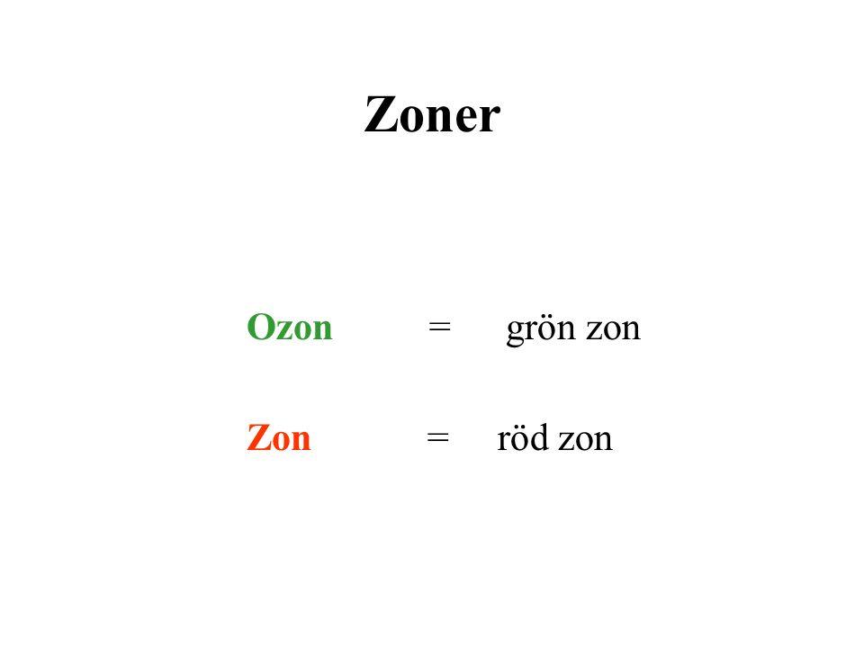 Zoner Ozon =grön zon Zon = röd zon
