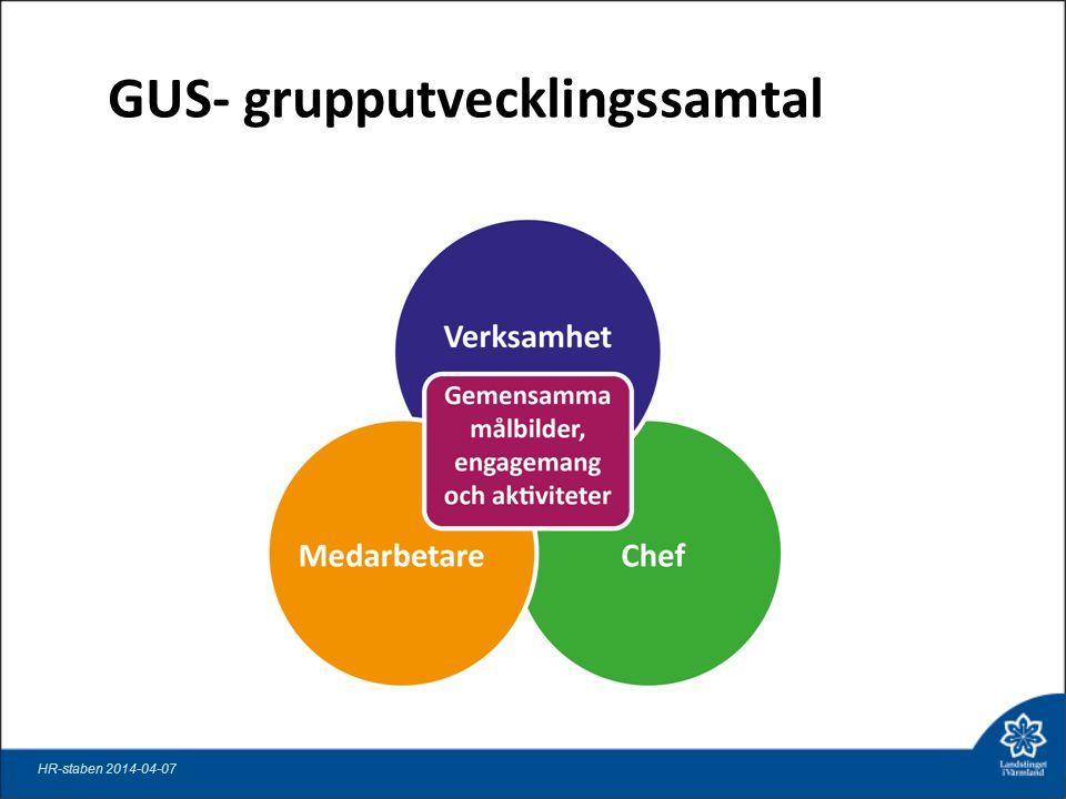 GUS- grupputvecklingssamtal HR-staben 2014-04-07