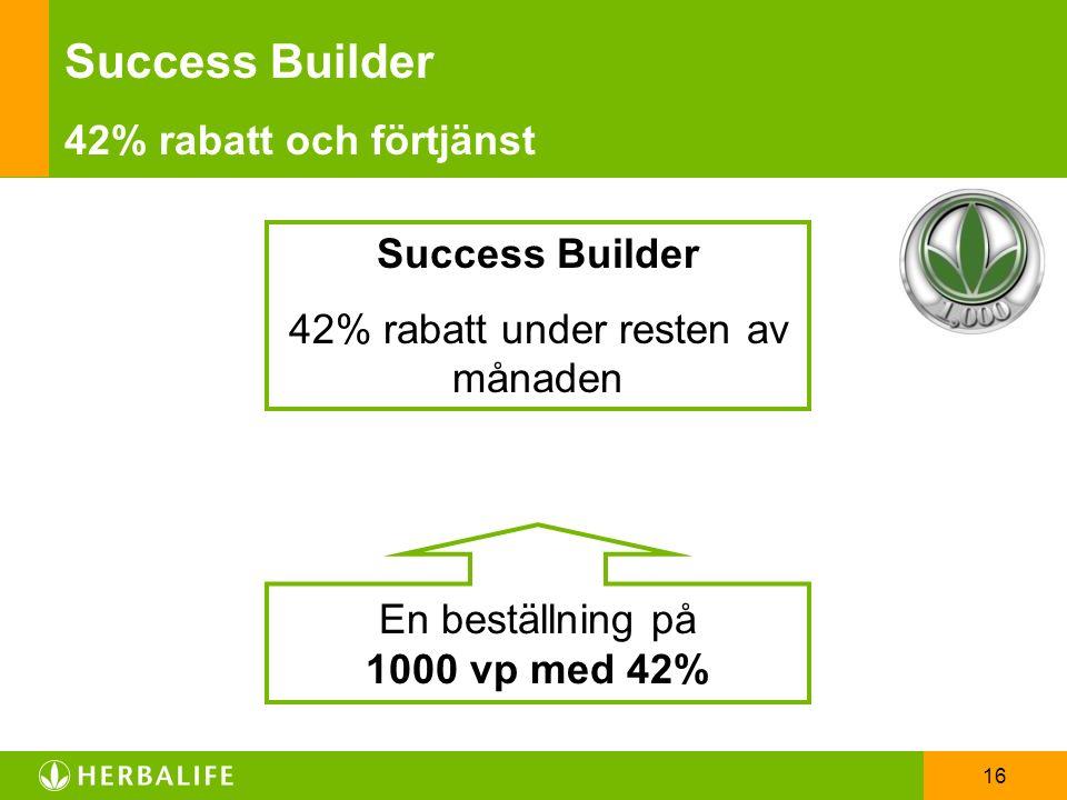 16 En beställning på 1000 vp med 42% Success Builder 42% rabatt under resten av månaden Success Builder 42% rabatt och förtjänst