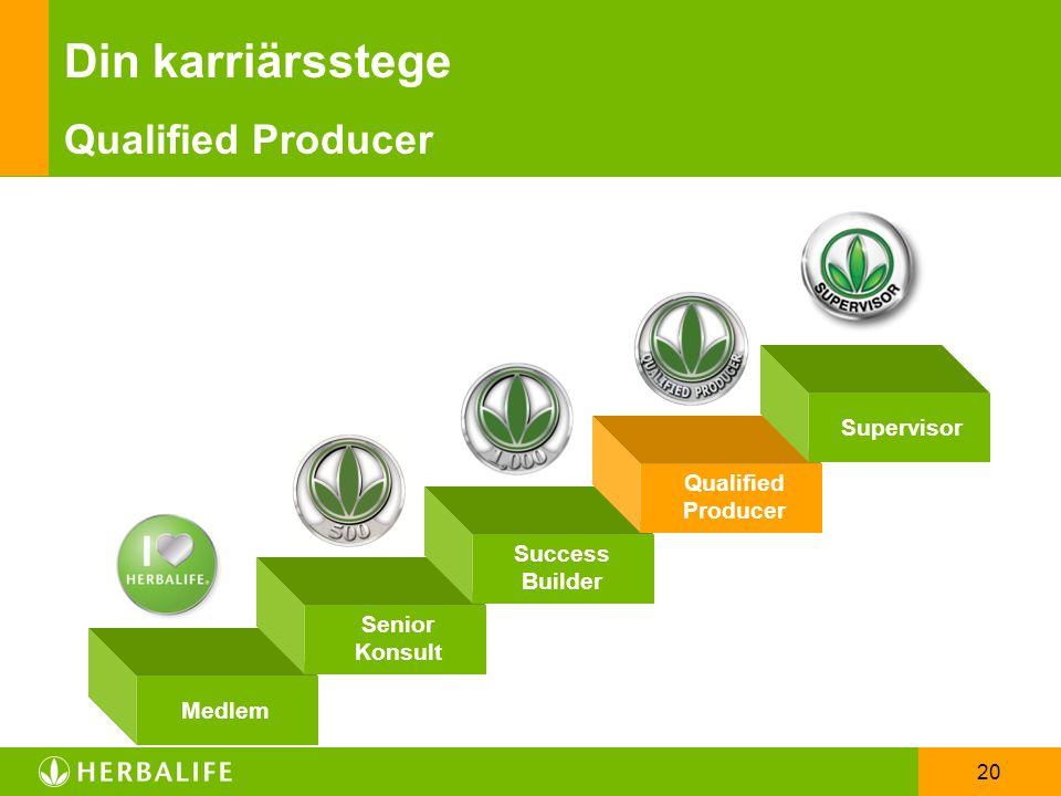 20 Din karriärsstege Qualified Producer Success Builder Qualified Producer Supervisor Medlem Senior Konsult