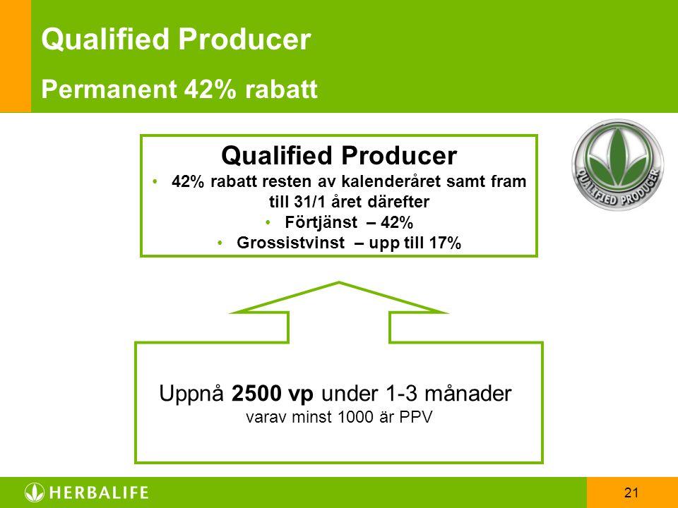 21 Uppnå 2500 vp under 1-3 månader varav minst 1000 är PPV Qualified Producer 42% rabatt resten av kalenderåret samt fram till 31/1 året därefter Förtjänst – 42% Grossistvinst – upp till 17% Qualified Producer Permanent 42% rabatt