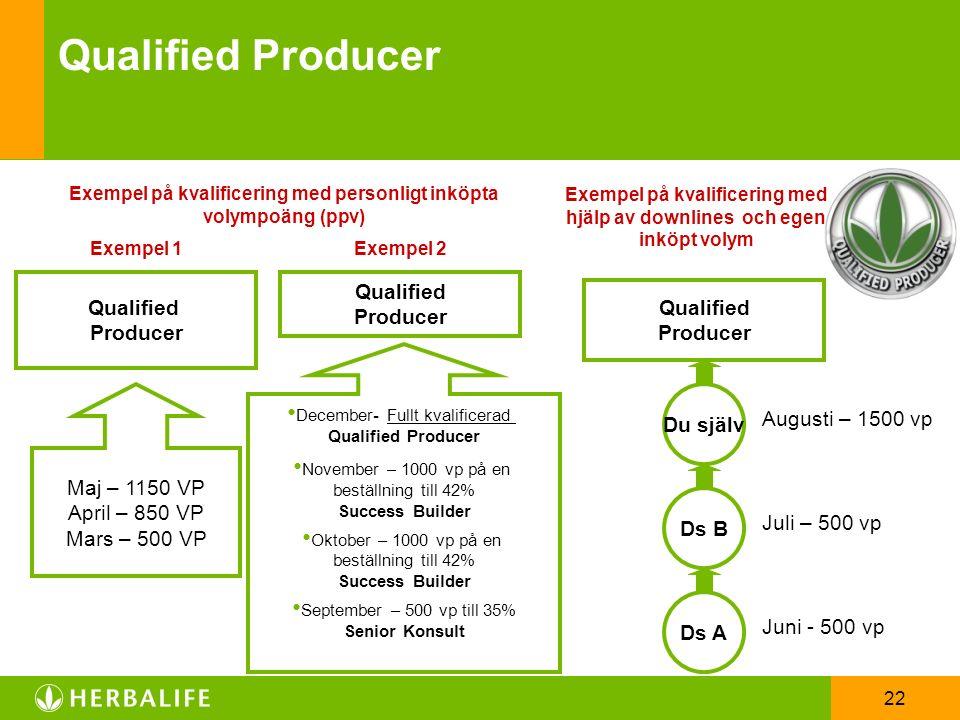 22 Juni - 500 vp Juli – 500 vp Augusti – 1500 vp Qualified Producer Maj – 1150 VP April – 850 VP Mars – 500 VP Ds A Ds В Du själv Qualified Producer E