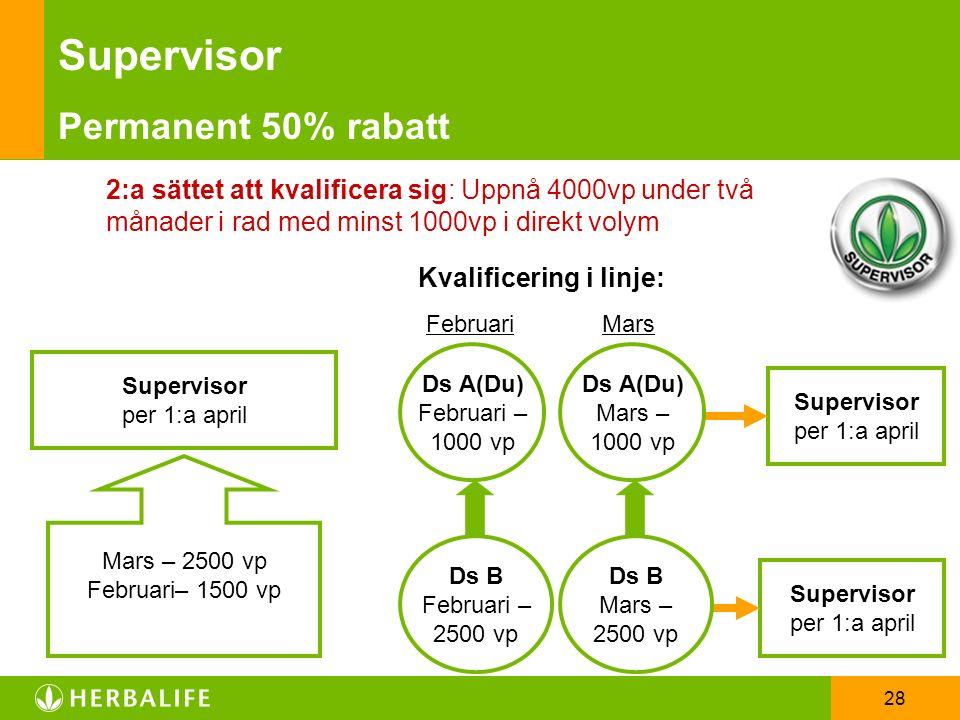 28 2:a sättet att kvalificera sig: Uppnå 4000vp under två månader i rad med minst 1000vp i direkt volym Ds В Februari – 2500 vp Ds А(Du) Februari – 10