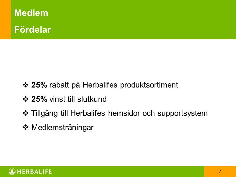 7  25% rabatt på Herbalifes produktsortiment  25% vinst till slutkund  Tillgång till Herbalifes hemsidor och supportsystem  Medlemsträningar Medlem Fördelar