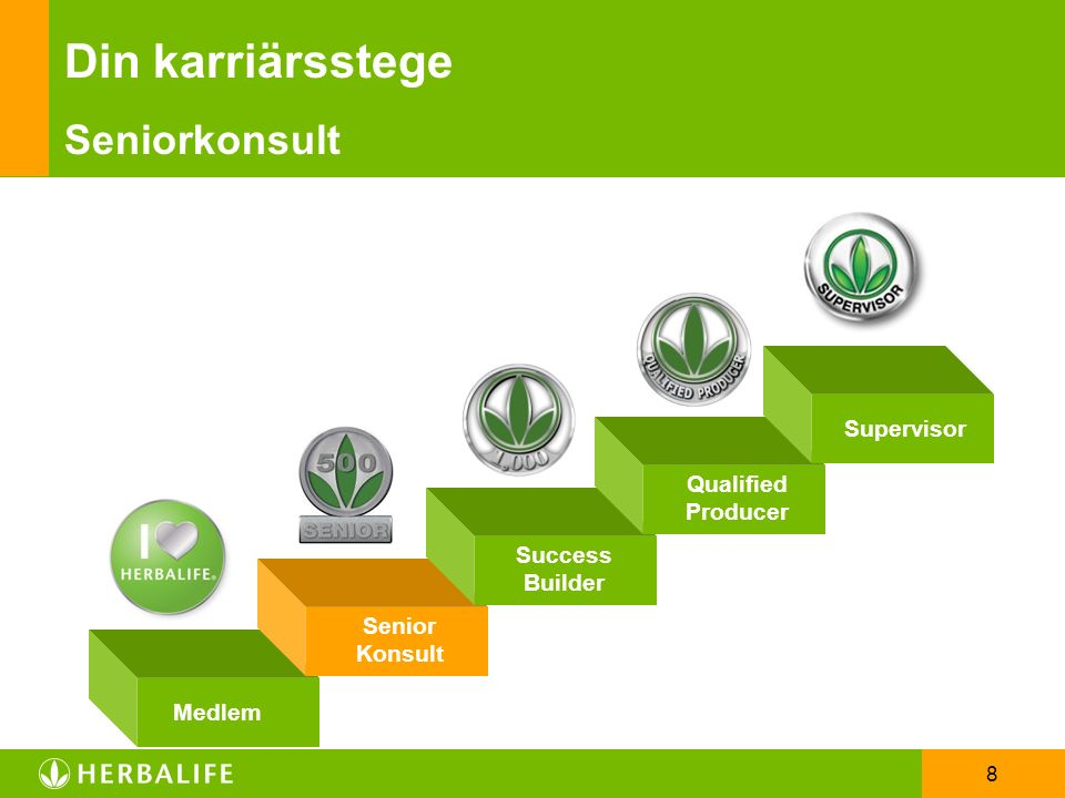 8 Din karriärsstege Seniorkonsult Success Builder Qualified Producer Supervisor Medlem Senior Konsult
