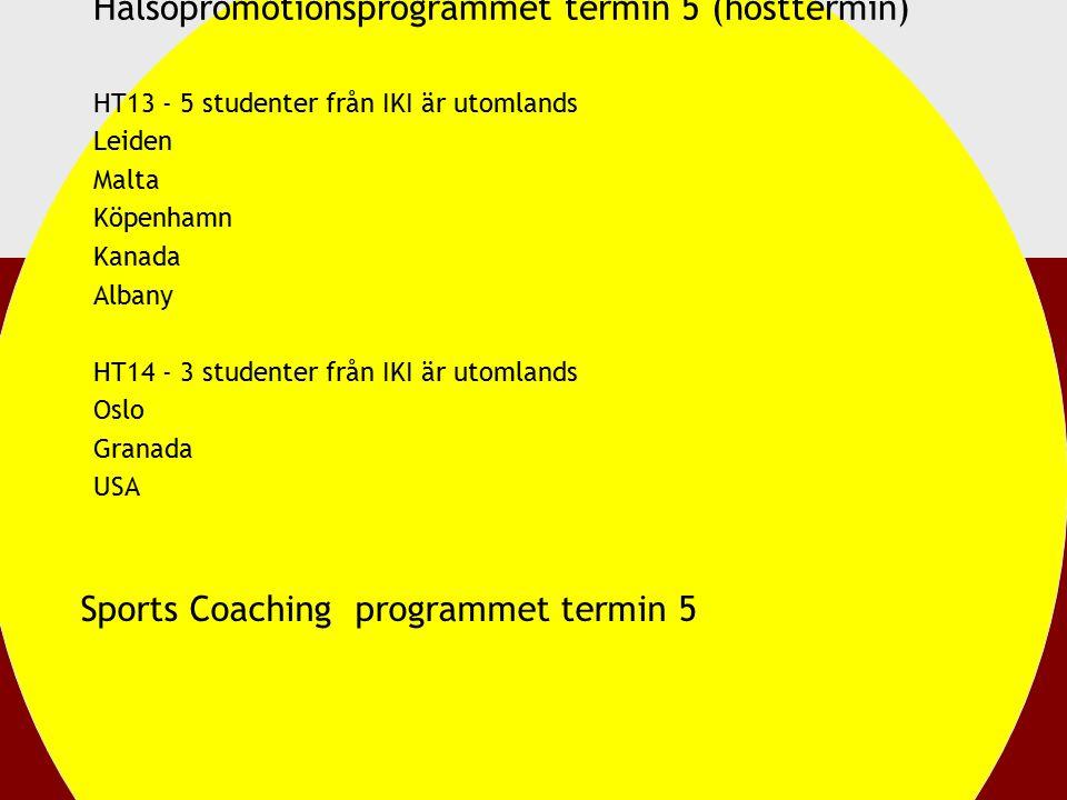 Hälsopromotionsprogrammet termin 5 (hösttermin) HT13 - 5 studenter från IKI är utomlands Leiden Malta Köpenhamn Kanada Albany HT14 - 3 studenter från IKI är utomlands Oslo Granada USA Sports Coaching programmet termin 5