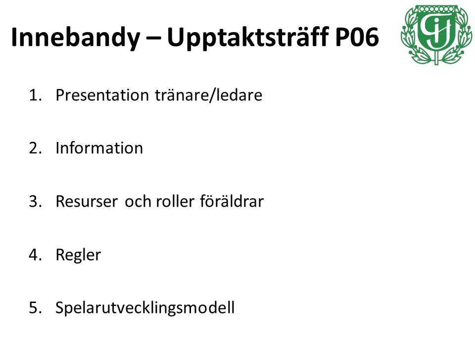 Innebandy – Upptaktsträff P06 1.Presentation tränare/ledare 2.Information 3.Resurser och roller föräldrar 4.Regler 5.Spelarutvecklingsmodell