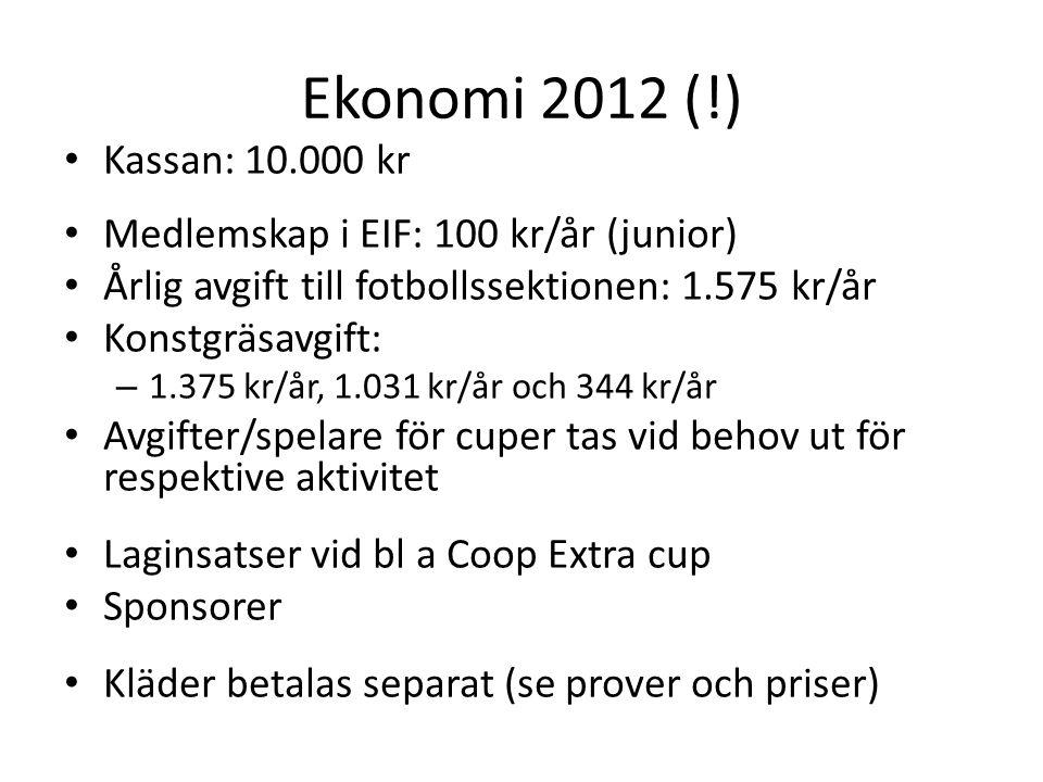 Ekonomi 2012 (!) Kassan: 10.000 kr Medlemskap i EIF: 100 kr/år (junior) Årlig avgift till fotbollssektionen: 1.575 kr/år Konstgräsavgift: – 1.375 kr/år, 1.031 kr/år och 344 kr/år Avgifter/spelare för cuper tas vid behov ut för respektive aktivitet Laginsatser vid bl a Coop Extra cup Sponsorer Kläder betalas separat (se prover och priser)