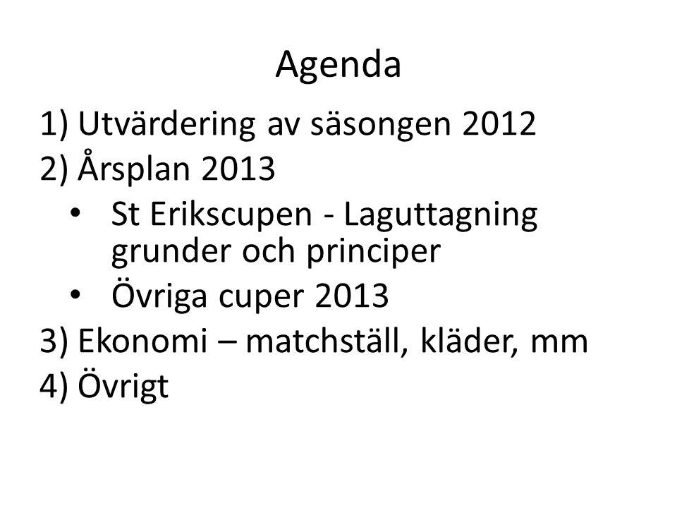 Cuper För 2013 har vi planerat följande cuper: – Coop Extra Cup i Enebyberg – Avslutningscup vårterminen (Ev Aros, Hudik eller Örebro) – Ålandscupen i augusti (datum ännu ej helt klart.
