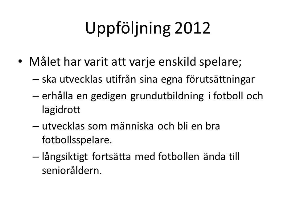 Agenda 1)Utvärdering av säsongen 2)Årsplan 2013 St Erikscupen - Laguttagning grunder och principer Övriga cuper 2013 3)Ekonomi – matchställ, kläder, mm 4)Övrigt