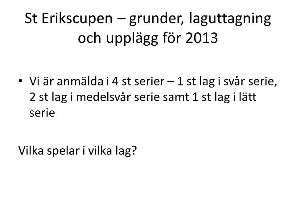 St Erikscupen – grunder, laguttagning och upplägg för 2013 Vi är anmälda i 4 st serier – 1 st lag i svår serie, 2 st lag i medelsvår serie samt 1 st lag i lätt serie Vilka spelar i vilka lag