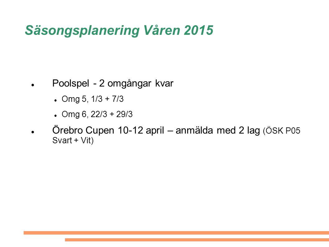 Säsongsplanering Våren 2015 Poolspel - 2 omgångar kvar Omg 5, 1/3 + 7/3 Omg 6, 22/3 + 29/3 Örebro Cupen 10-12 april – anmälda med 2 lag (ÖSK P05 Svart + Vit)