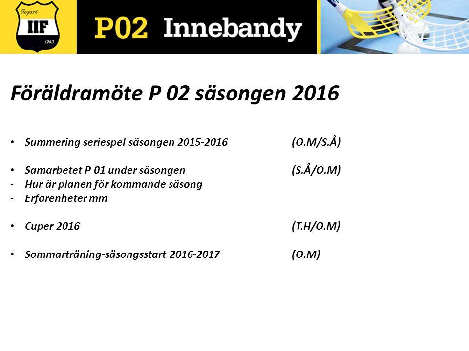 Föräldramöte P 02 säsongen 2016 Summering seriespel säsongen 2015-2016(O.M/S.Å) Samarbetet P 01 under säsongen(S.Å/O.M) -Hur är planen för kommande säsong -Erfarenheter mm Cuper 2016(T.H/O.M) Sommarträning-säsongsstart 2016-2017(O.M)