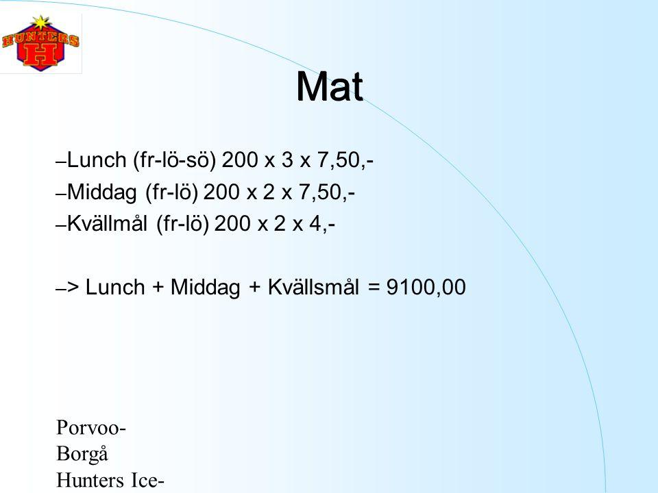 Porvoo- Borgå Hunters Ice- Hockey ry Mat – Lunch (fr-lö-sö) 200 x 3 x 7,50,- – Middag (fr-lö) 200 x 2 x 7,50,- – Kvällmål (fr-lö) 200 x 2 x 4,- – > Lunch + Middag + Kvällsmål = 9100,00