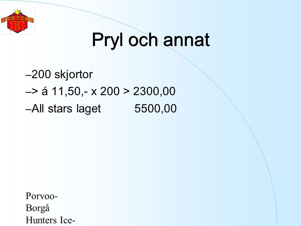 Porvoo- Borgå Hunters Ice- Hockey ry Pryl och annat – 200 skjortor – > á 11,50,- x 200 > 2300,00 – All stars laget 5500,00