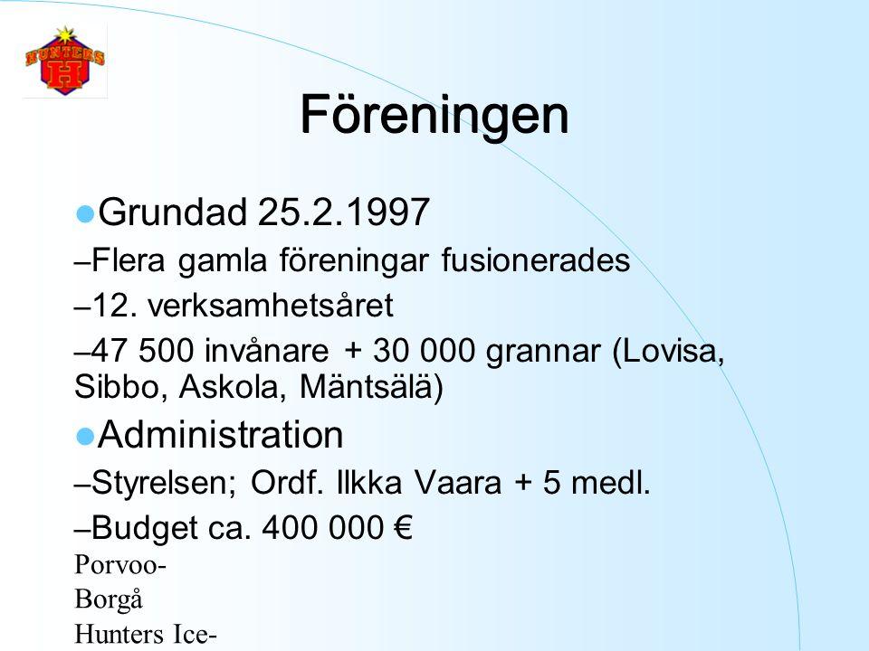 Porvoo- Borgå Hunters Ice- Hockey ry Verksamheten Aktiva spelare/medlemmar, ca.