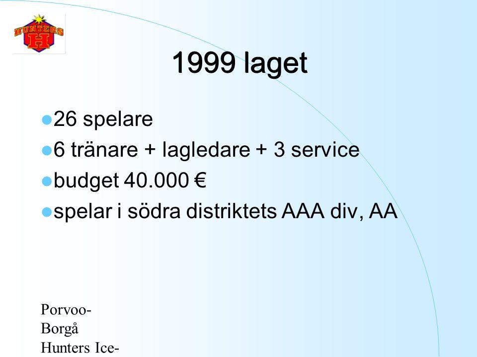 Porvoo- Borgå Hunters Ice- Hockey ry 1999 laget 26 spelare 6 tränare + lagledare + 3 service budget 40.000 € spelar i södra distriktets AAA div, AA