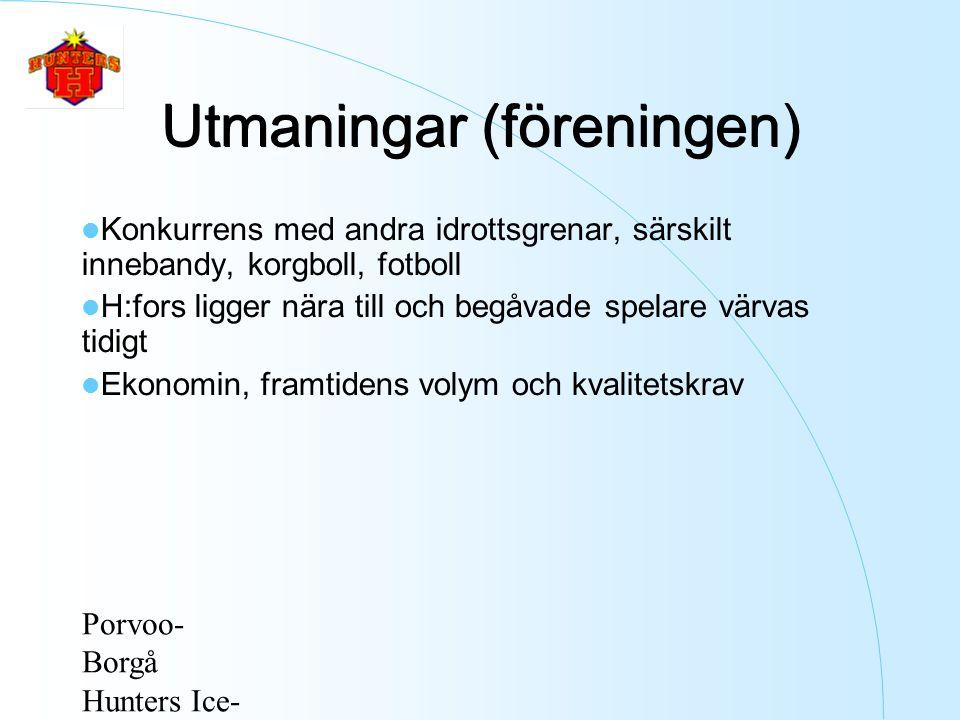 Porvoo- Borgå Hunters Ice- Hockey ry Utmaningar (föreningen) Konkurrens med andra idrottsgrenar, särskilt innebandy, korgboll, fotboll H:fors ligger nära till och begåvade spelare värvas tidigt Ekonomin, framtidens volym och kvalitetskrav