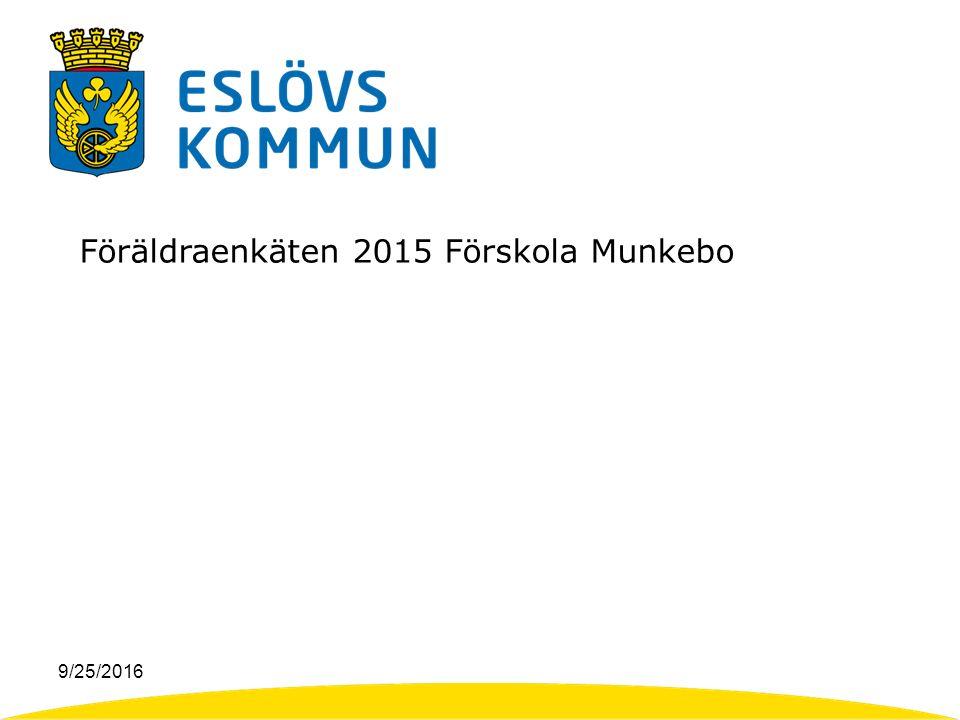 9/25/2016 Föräldraenkäten 2015 Förskola Munkebo