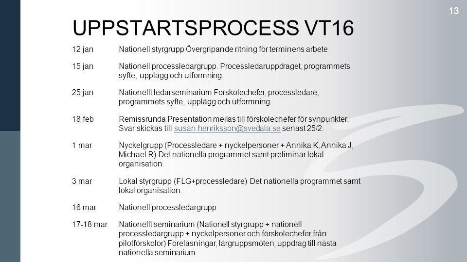 UPPSTARTSPROCESS VT16 13 12 janNationell styrgrupp Övergripande ritning för terminens arbete 15 janNationell processledargrupp.