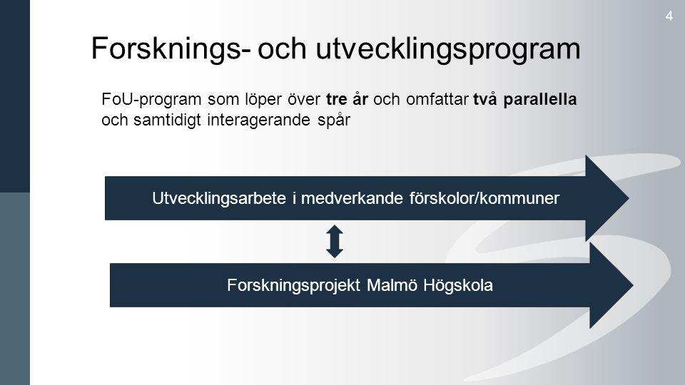 Forsknings- och utvecklingsprogram 4 FoU-program som löper över tre år och omfattar två parallella och samtidigt interagerande spår Utvecklingsarbete i medverkande förskolor/kommuner Forskningsprojekt Malmö Högskola