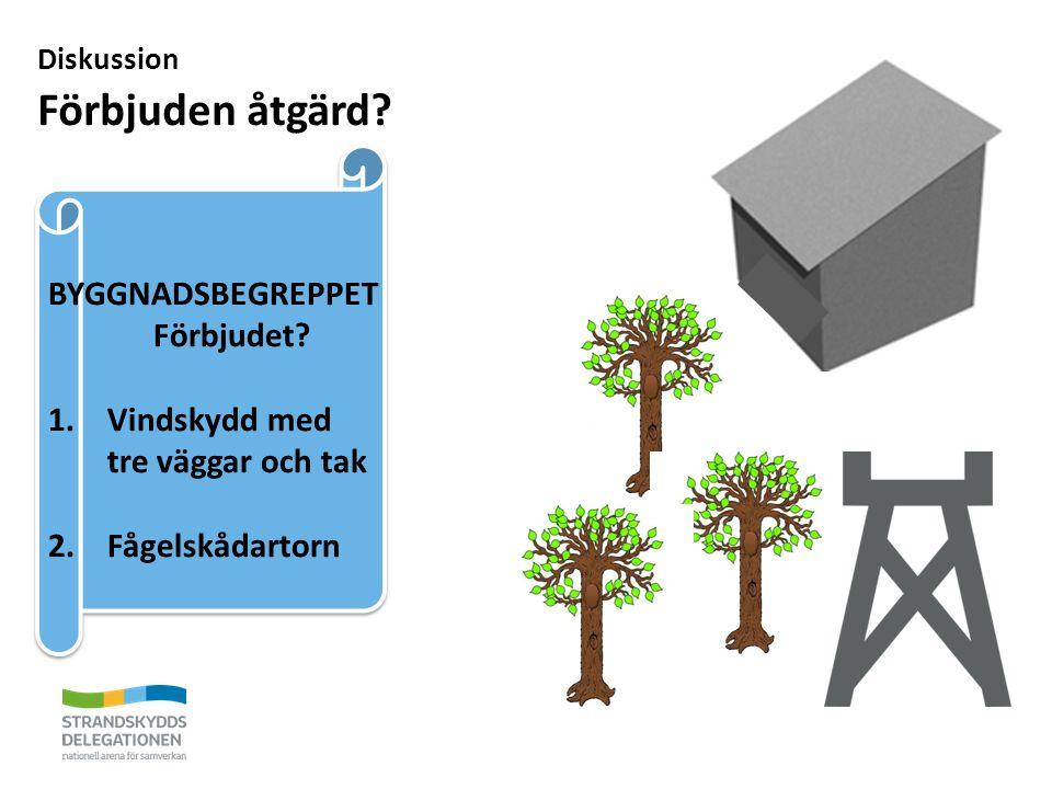 BYGGNADSBEGREPPET Förbjudet.