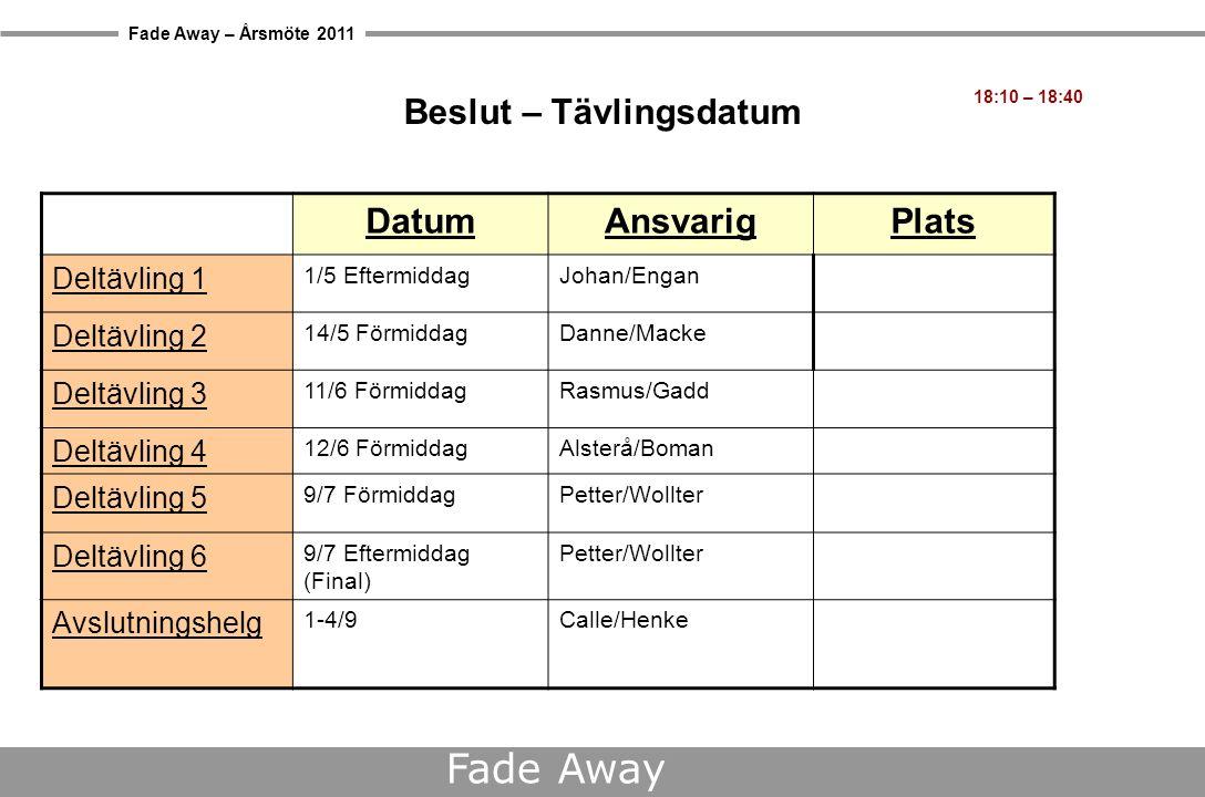 Fade Away – Årsmöte 2011 Fade Away Beslut – Tävlingsdatum 18:10 – 18:40 DatumAnsvarigPlats Deltävling 1 1/5 EftermiddagJohan/Engan Deltävling 2 14/5 FörmiddagDanne/Macke Deltävling 3 11/6 FörmiddagRasmus/Gadd Deltävling 4 12/6 FörmiddagAlsterå/Boman Deltävling 5 9/7 FörmiddagPetter/Wollter Deltävling 6 9/7 Eftermiddag (Final) Petter/Wollter Avslutningshelg 1-4/9Calle/Henke