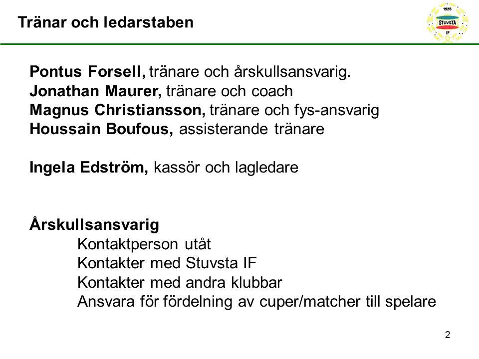 2 Tränar och ledarstaben Pontus Forsell, tränare och årskullsansvarig.