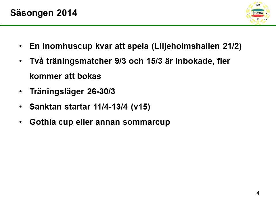 Säsongen 2014 4 En inomhuscup kvar att spela (Liljeholmshallen 21/2) Två träningsmatcher 9/3 och 15/3 är inbokade, fler kommer att bokas Träningsläger 26-30/3 Sanktan startar 11/4-13/4 (v15) Gothia cup eller annan sommarcup