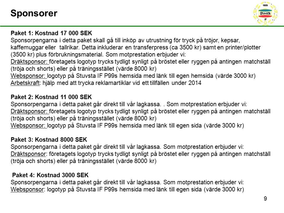 9 Sponsorer Paket 1: Kostnad 17 000 SEK Sponsorpengarna i detta paket skall gå till inköp av utrustning för tryck på tröjor, kepsar, kaffemuggar eller tallrikar.