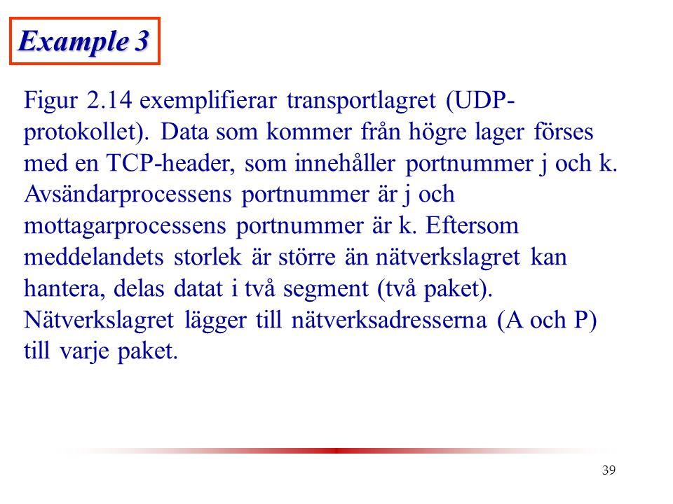 39 Example 3 Figur 2.14 exemplifierar transportlagret (UDP- protokollet). Data som kommer från högre lager förses med en TCP-header, som innehåller po