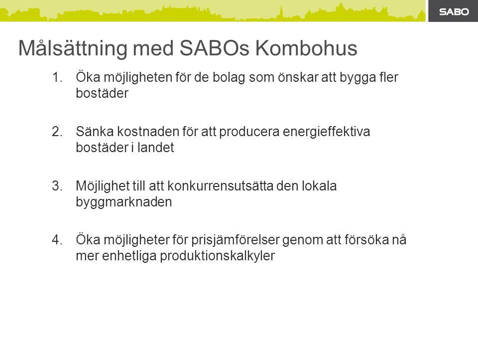 Målsättning med SABOs Kombohus 1.Öka möjligheten för de bolag som önskar att bygga fler bostäder 2.Sänka kostnaden för att producera energieffektiva bostäder i landet 3.Möjlighet till att konkurrensutsätta den lokala byggmarknaden 4.Öka möjligheter för prisjämförelser genom att försöka nå mer enhetliga produktionskalkyler